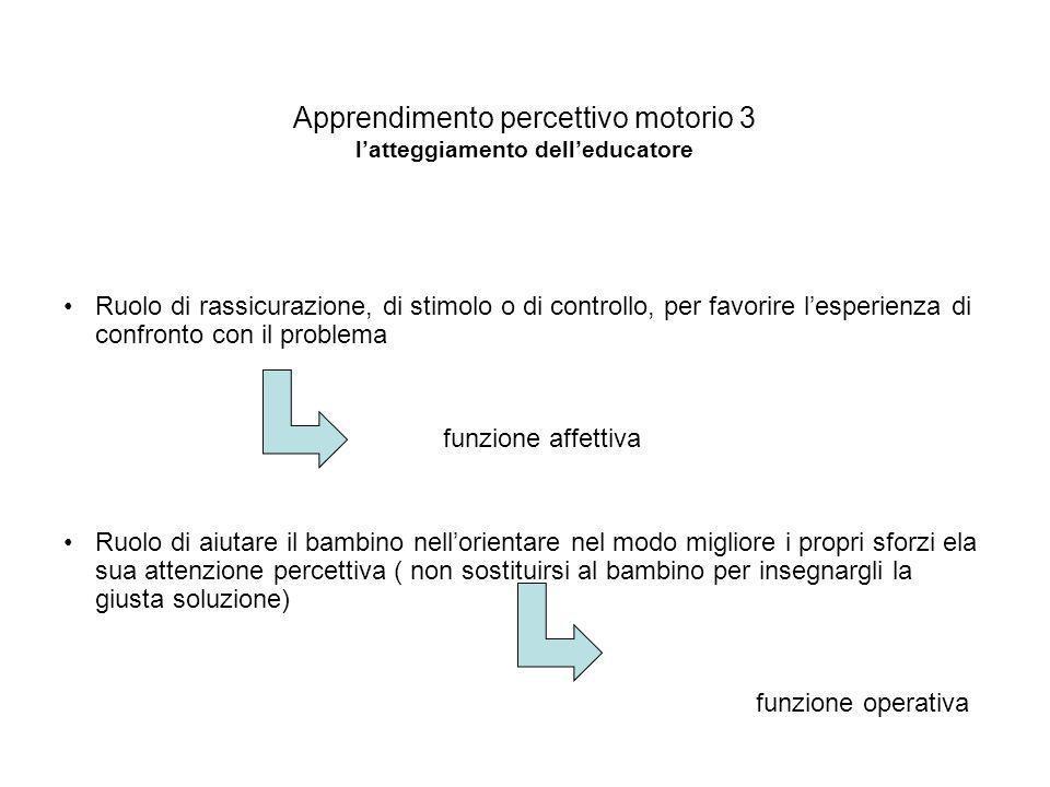 Apprendimento percettivo motorio 3 l'atteggiamento dell'educatore