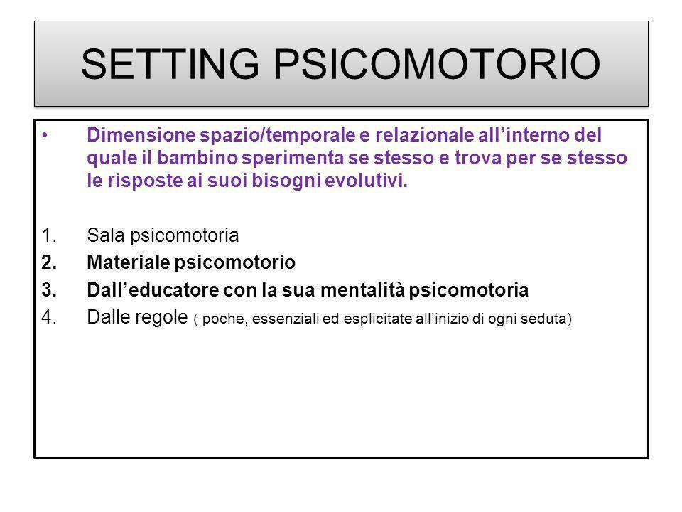SETTING PSICOMOTORIO