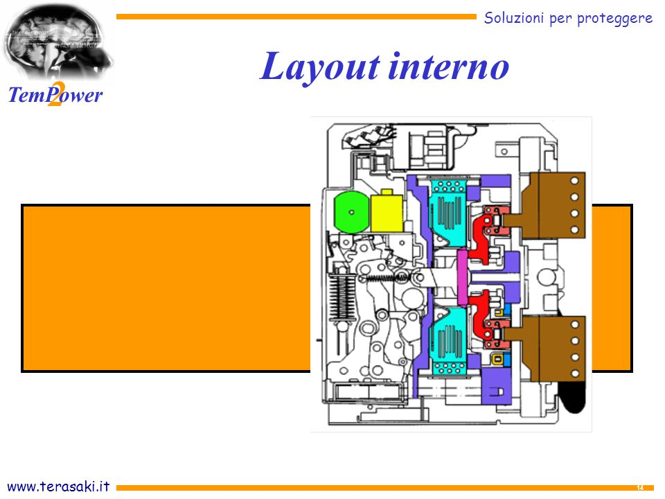 Layout interno