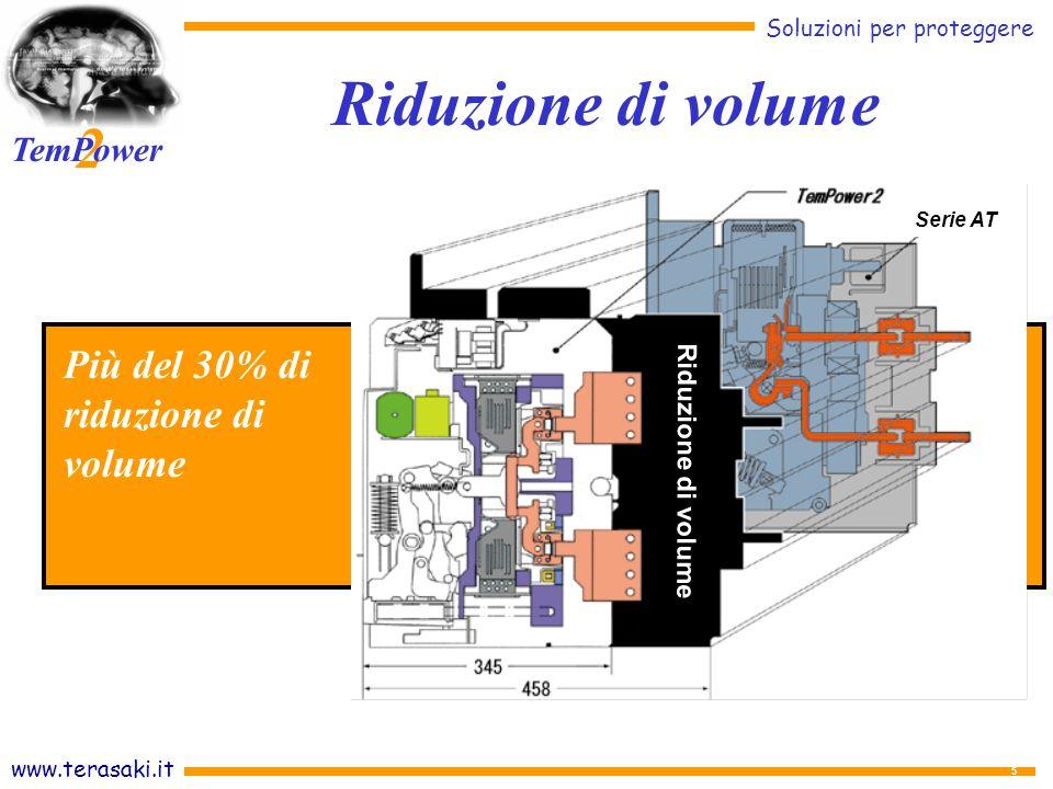 Riduzione di volume Più del 30% di riduzione di volume