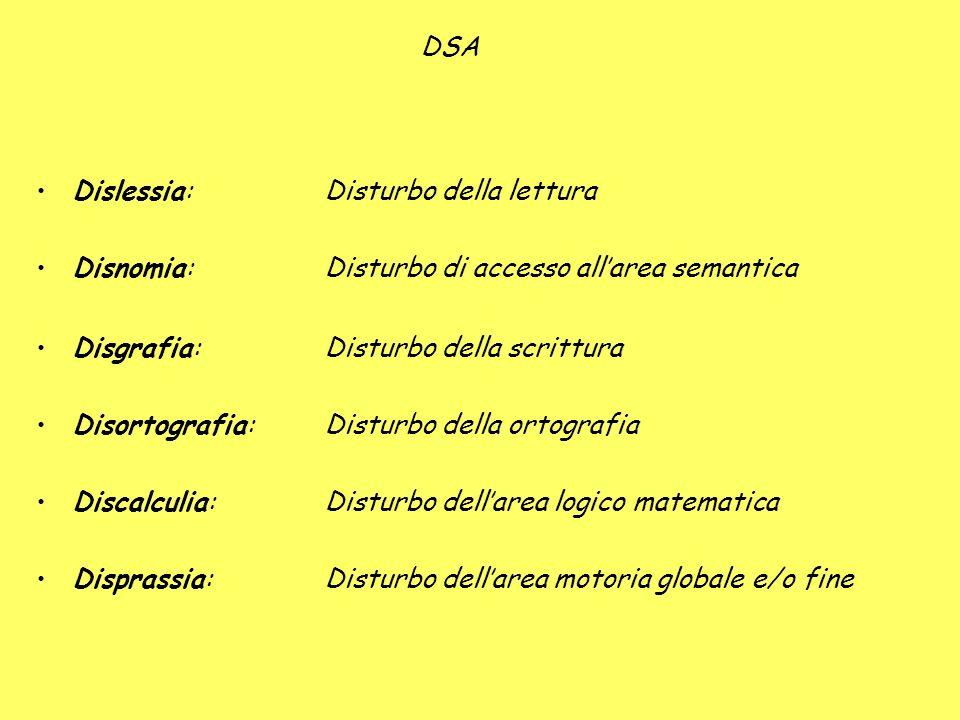 DSA Dislessia: Disturbo della lettura