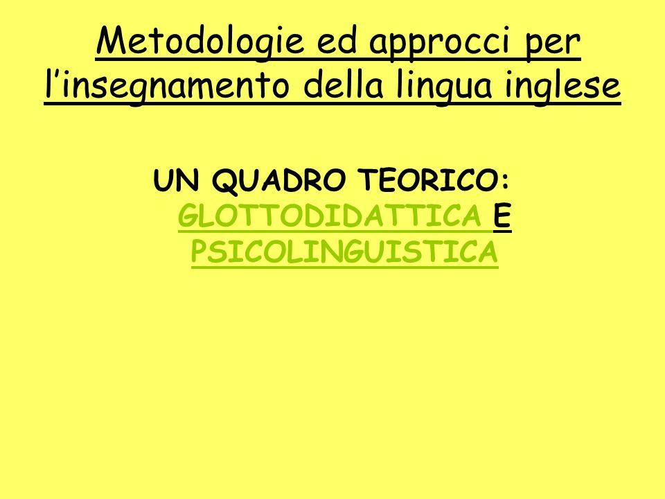 Metodologie ed approcci per l'insegnamento della lingua inglese