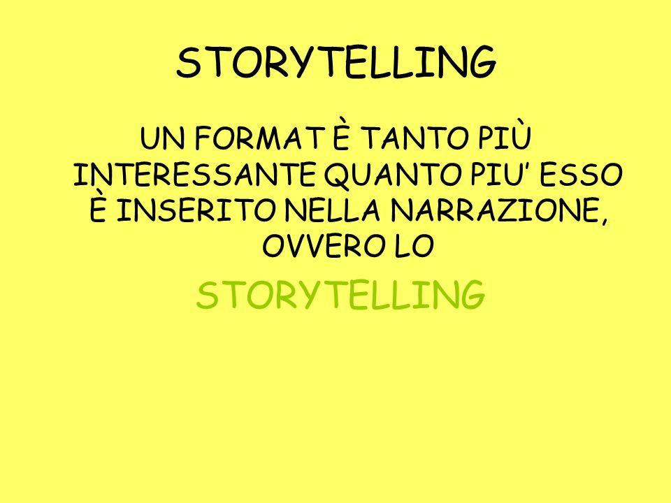 STORYTELLING UN FORMAT È TANTO PIÙ INTERESSANTE QUANTO PIU' ESSO È INSERITO NELLA NARRAZIONE, OVVERO LO.