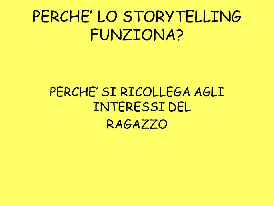 PERCHE' LO STORYTELLING FUNZIONA