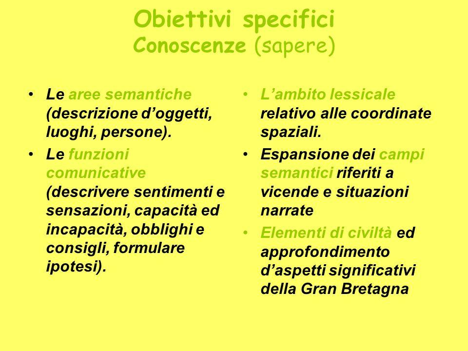Obiettivi specifici Conoscenze (sapere)