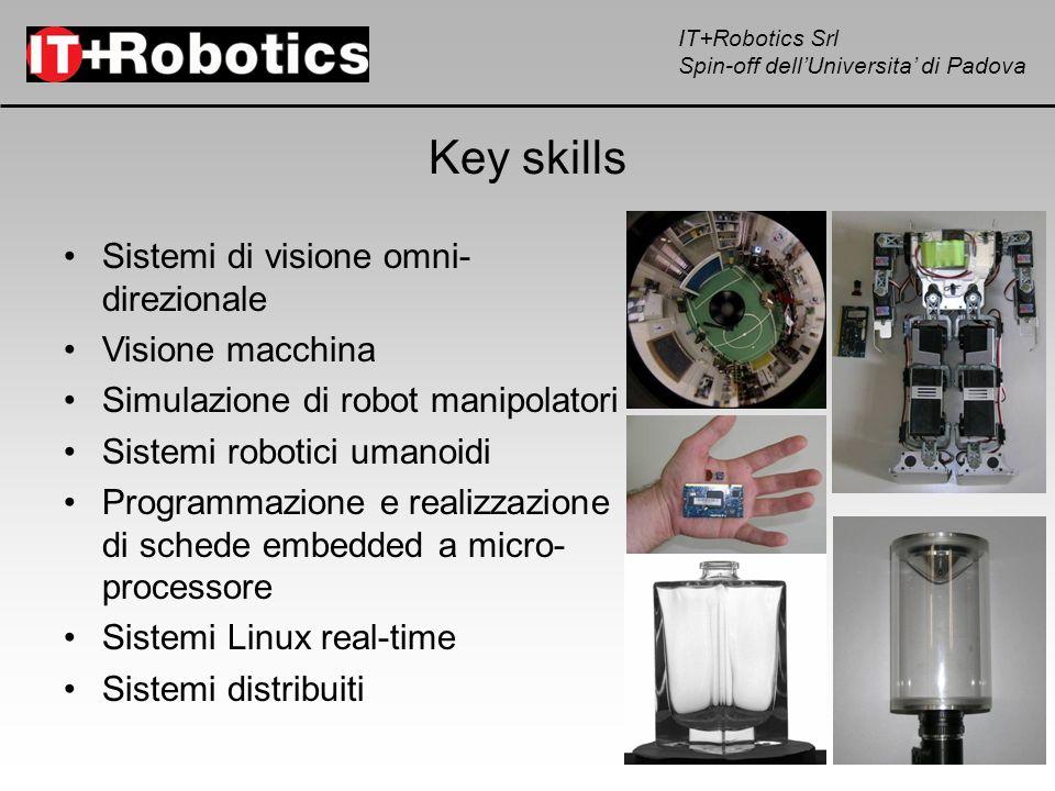 Key skills Sistemi di visione omni- direzionale Visione macchina