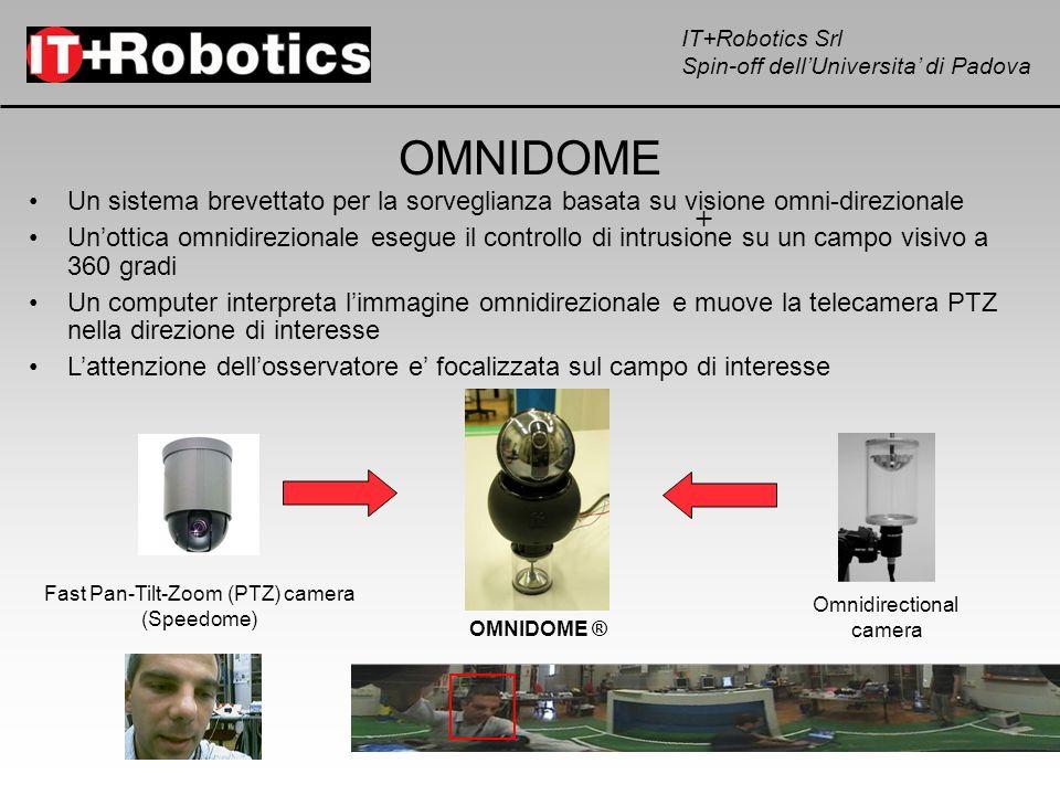 OMNIDOME Un sistema brevettato per la sorveglianza basata su visione omni-direzionale.