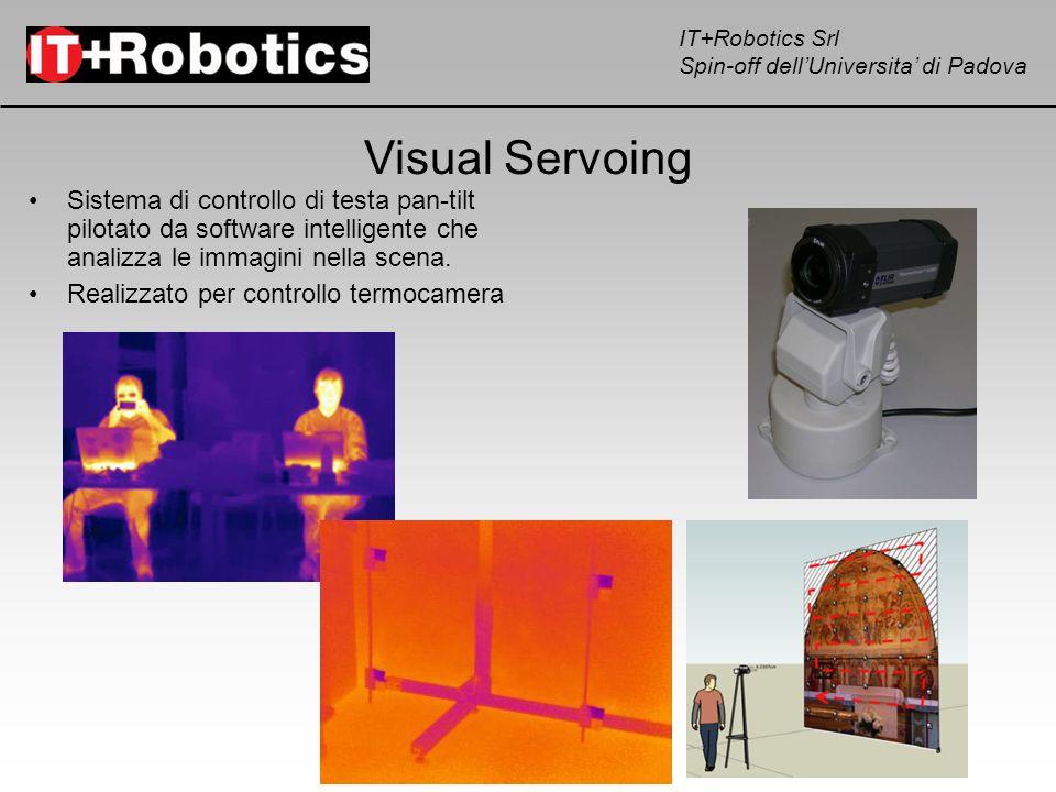 Visual ServoingSistema di controllo di testa pan-tilt pilotato da software intelligente che analizza le immagini nella scena.