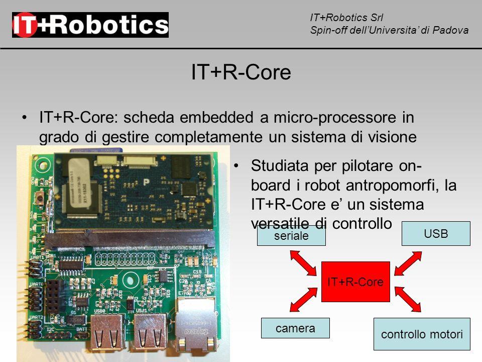 IT+R-Core IT+R-Core: scheda embedded a micro-processore in grado di gestire completamente un sistema di visione automatica.