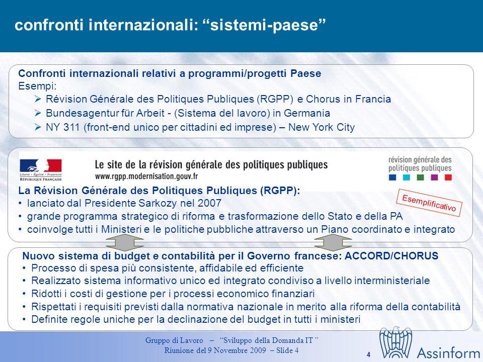 confronti internazionali: sistemi-paese