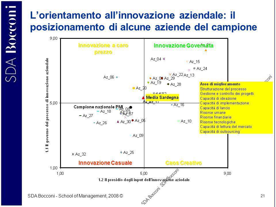 Innovazione a caro prezzo Innovazione Governata