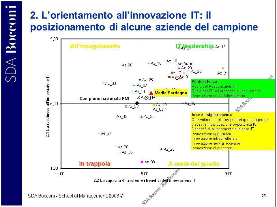 2. L'orientamento all'innovazione IT: il posizionamento di alcune aziende del campione