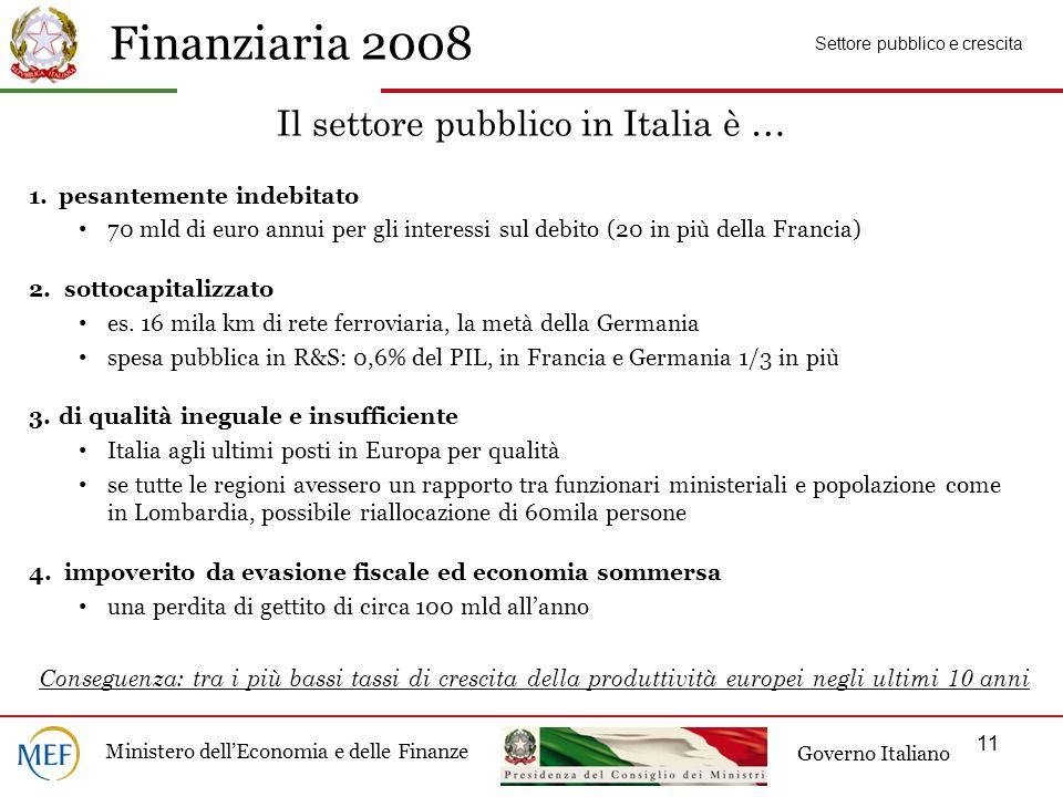 Il settore pubblico in Italia è …