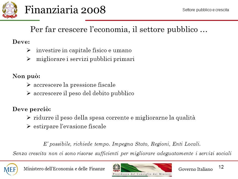 Per far crescere l'economia, il settore pubblico …