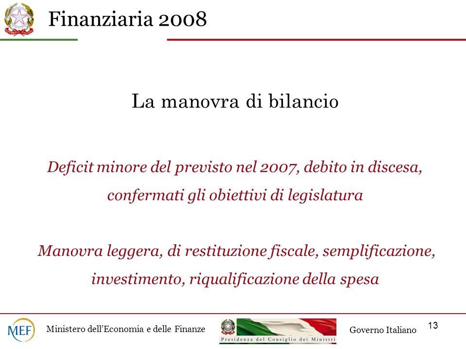 La manovra di bilancio Deficit minore del previsto nel 2007, debito in discesa, confermati gli obiettivi di legislatura Manovra leggera, di restituzione fiscale, semplificazione, investimento, riqualificazione della spesa