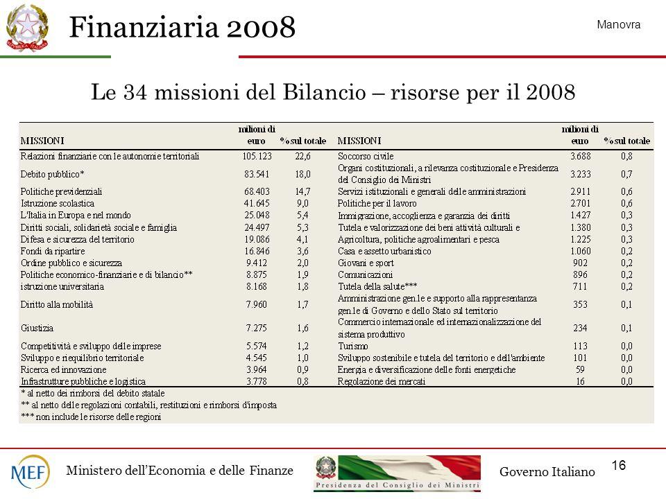 Le 34 missioni del Bilancio – risorse per il 2008
