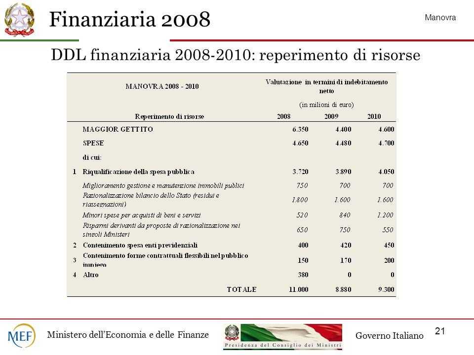 DDL finanziaria 2008-2010: reperimento di risorse