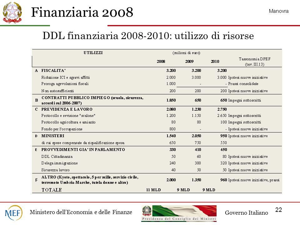 DDL finanziaria 2008-2010: utilizzo di risorse