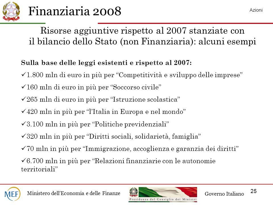 Azioni Risorse aggiuntive rispetto al 2007 stanziate con il bilancio dello Stato (non Finanziaria): alcuni esempi.