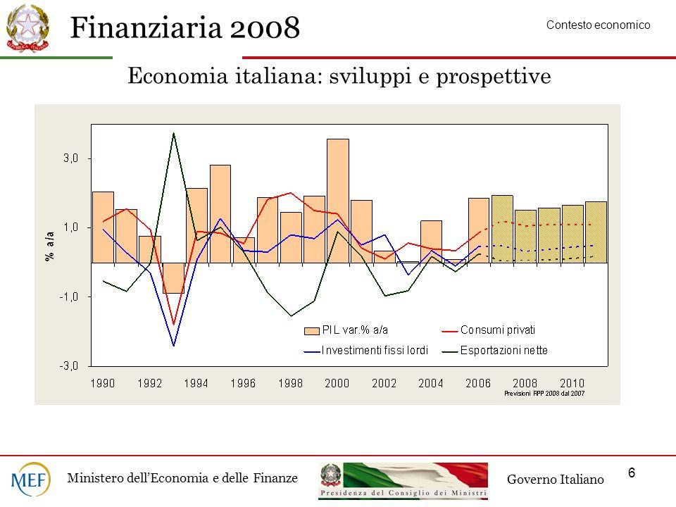 Economia italiana: sviluppi e prospettive