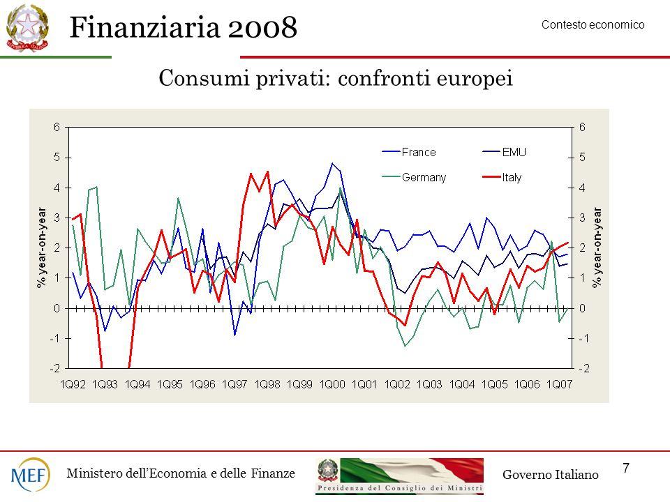 Consumi privati: confronti europei