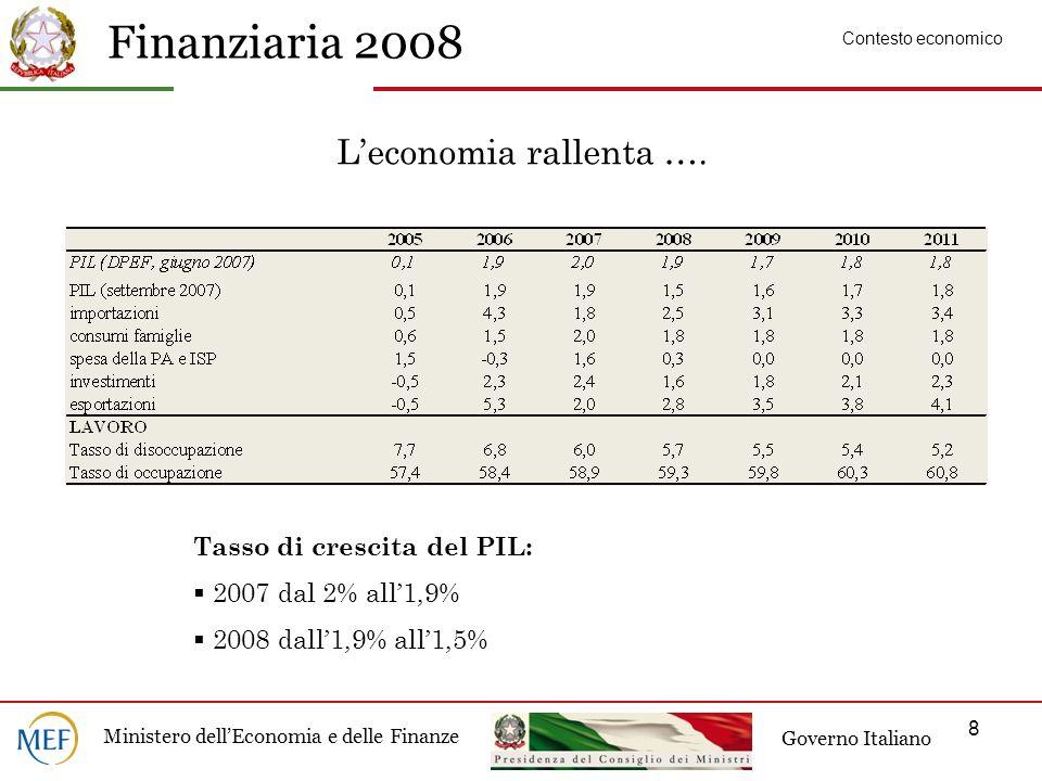 L'economia rallenta …. Tasso di crescita del PIL: 2007 dal 2% all'1,9%