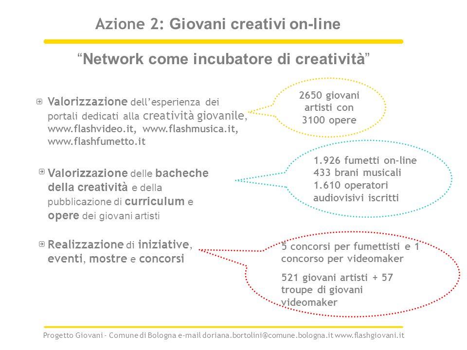 Azione 2: Giovani creativi on-line 2650 giovani artisti con 3100 opere