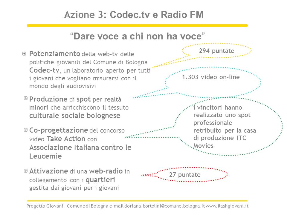 Azione 3: Codec.tv e Radio FM