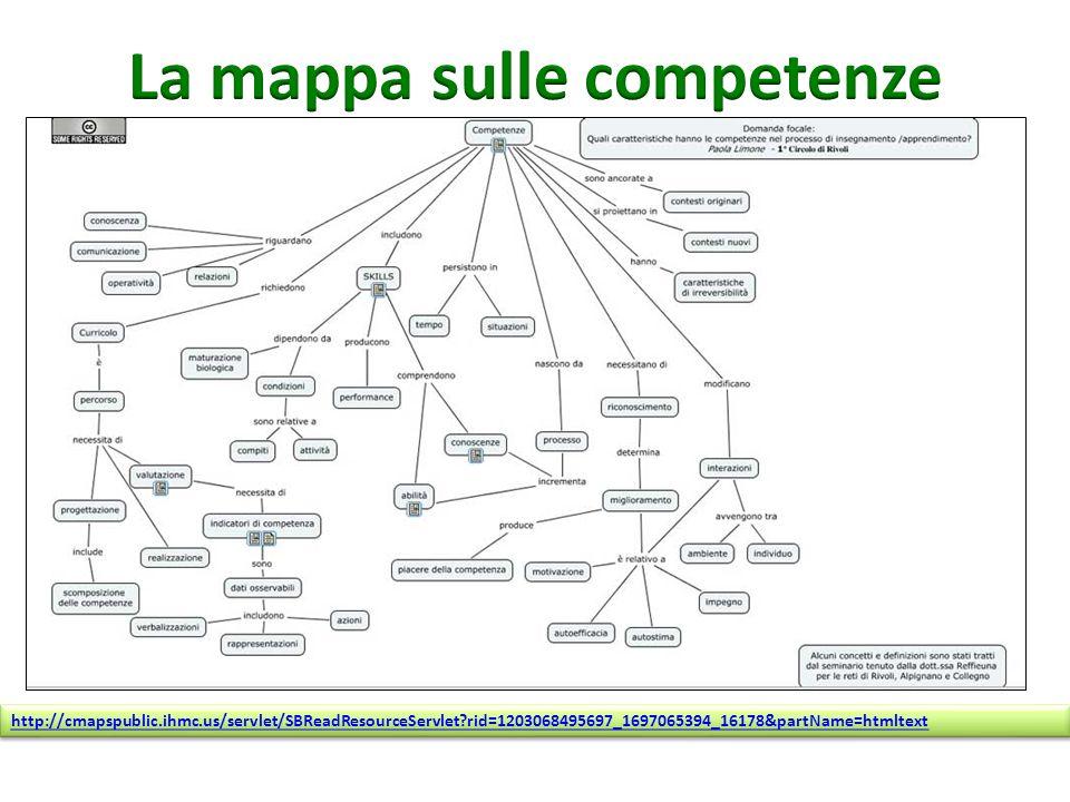 La mappa sulle competenze