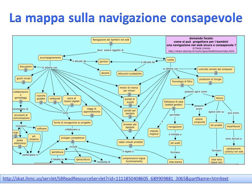 La mappa sulla navigazione consapevole