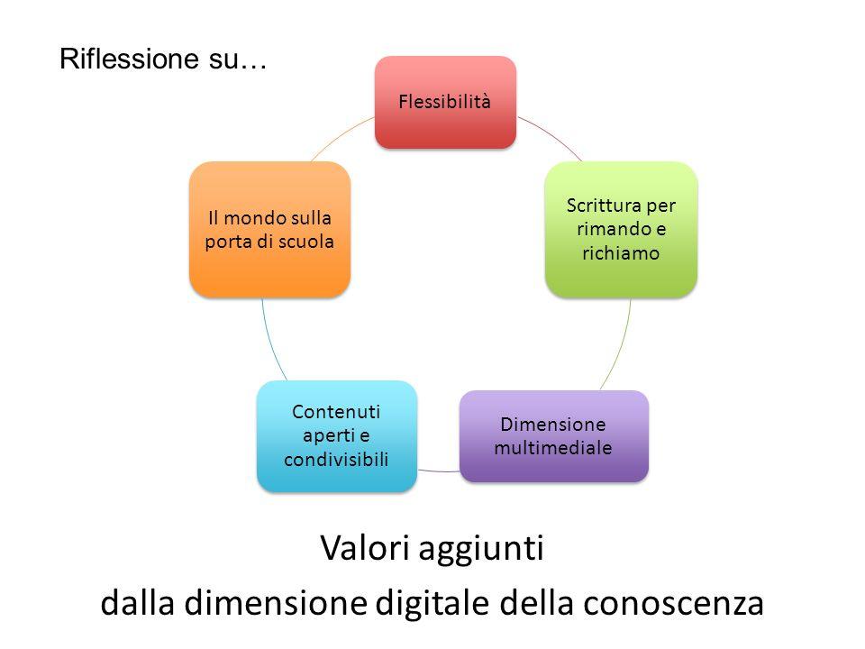 Valori aggiunti dalla dimensione digitale della conoscenza