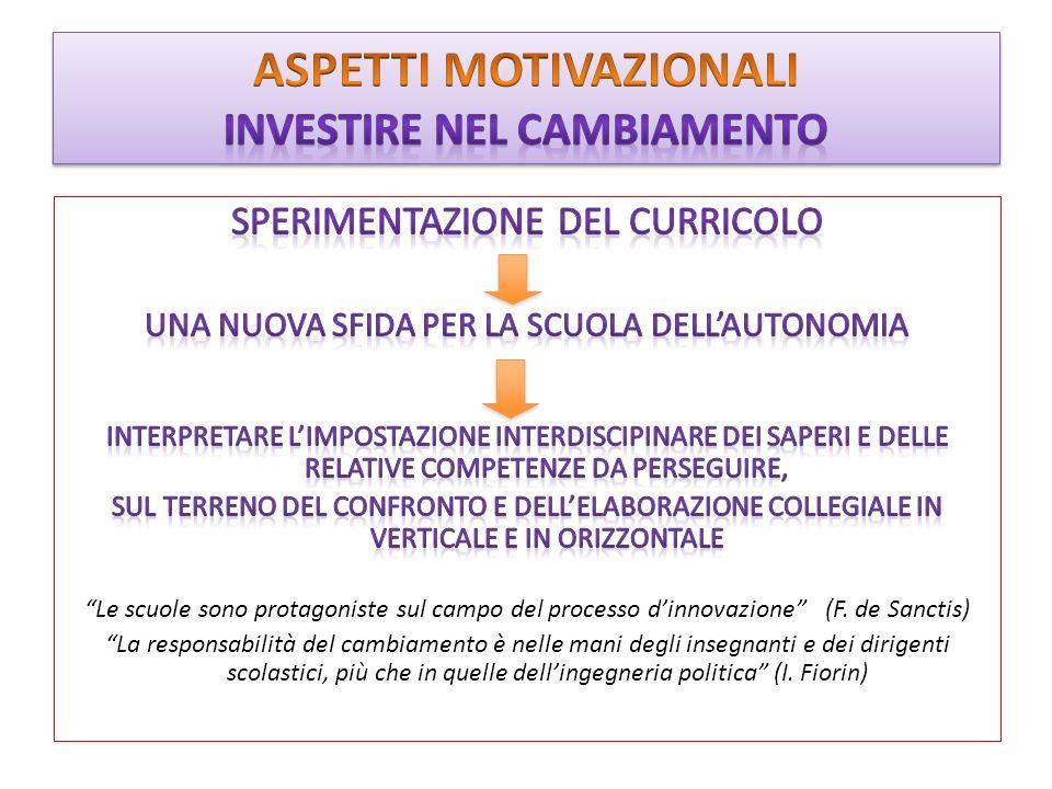 ASPETTI MOTIVAZIONALI INVESTIRE NEL CAMBIAMENTO