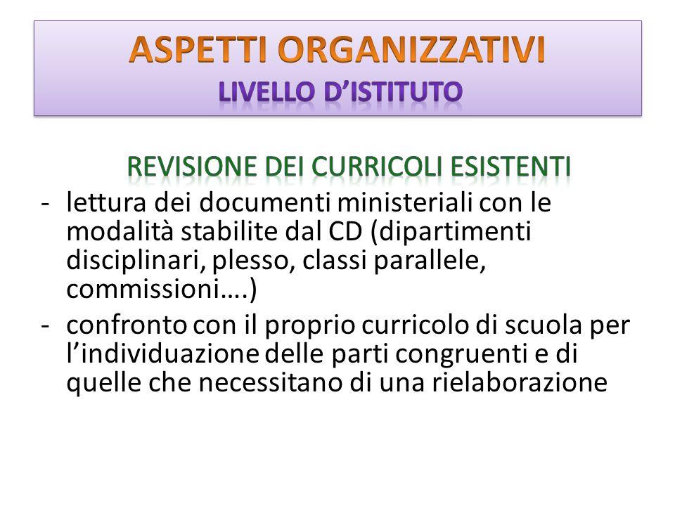 ASPETTI ORGANIZZATIVI LIVELLO D'ISTITUTO