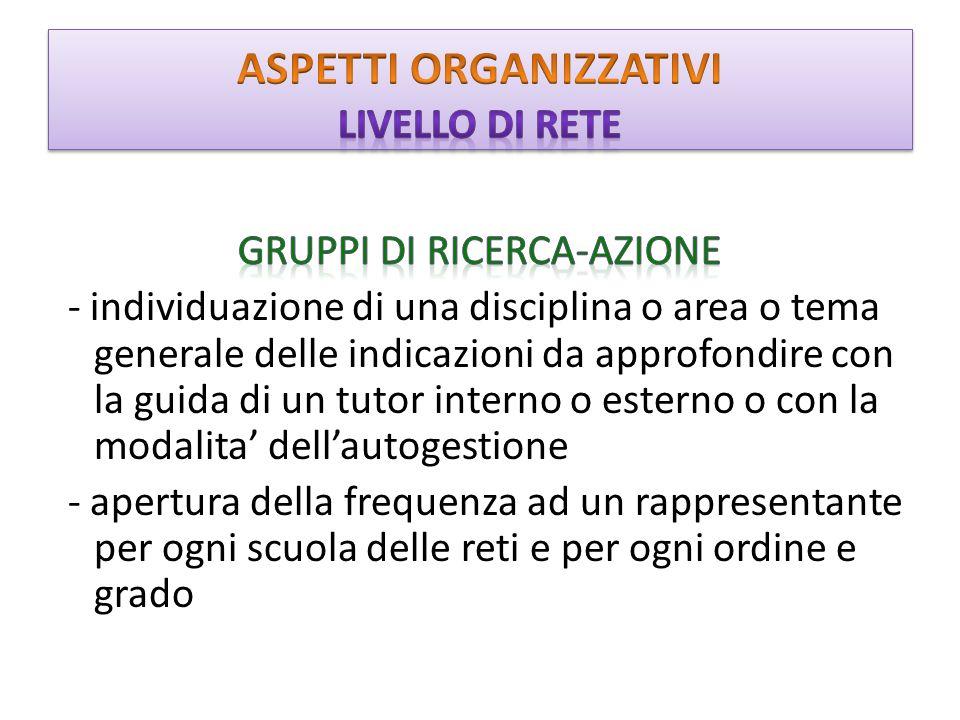 ASPETTI ORGANIZZATIVI LIVELLO DI RETE