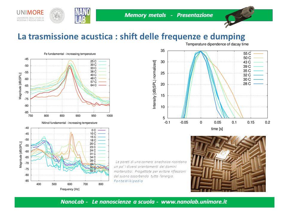 La trasmissione acustica : shift delle frequenze e dumping