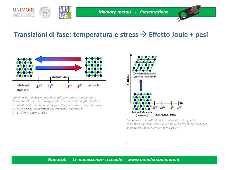 Transizioni di fase: temperatura e stress  Effetto Joule + pesi