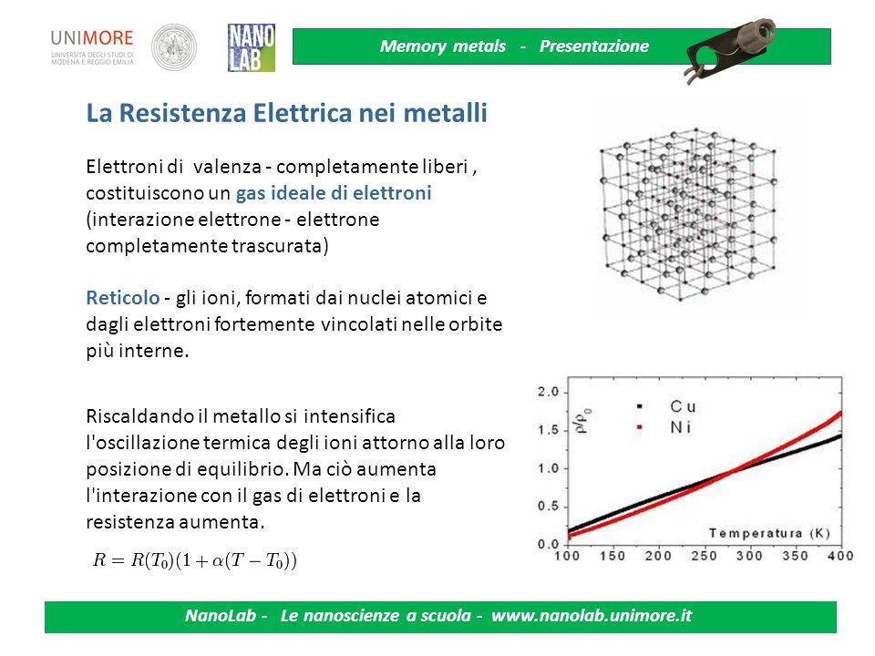 La Resistenza Elettrica nei metalli