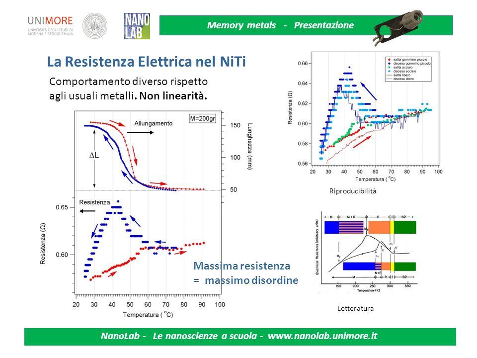 La Resistenza Elettrica nel NiTi
