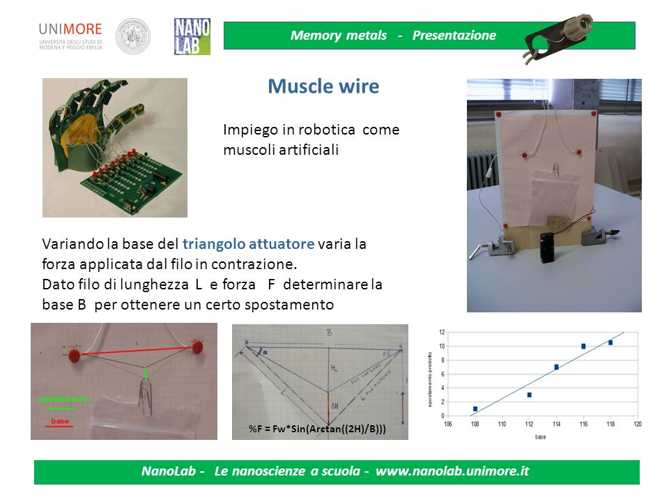 Muscle wire Impiego in robotica come muscoli artificiali