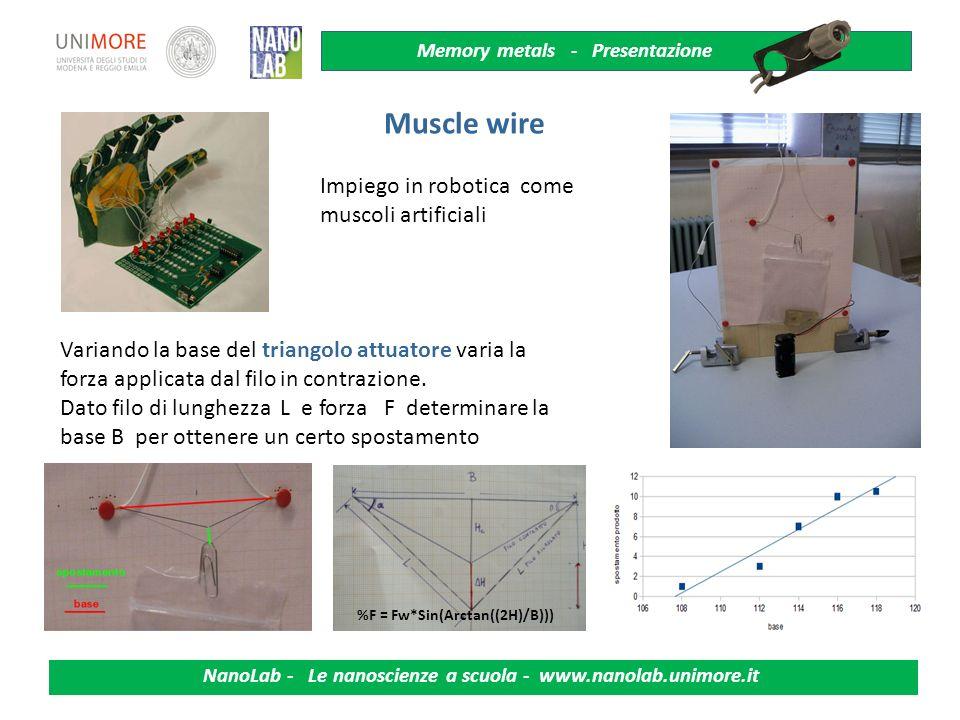 Muscle wire Impiego in robotica come muscoli artificiali