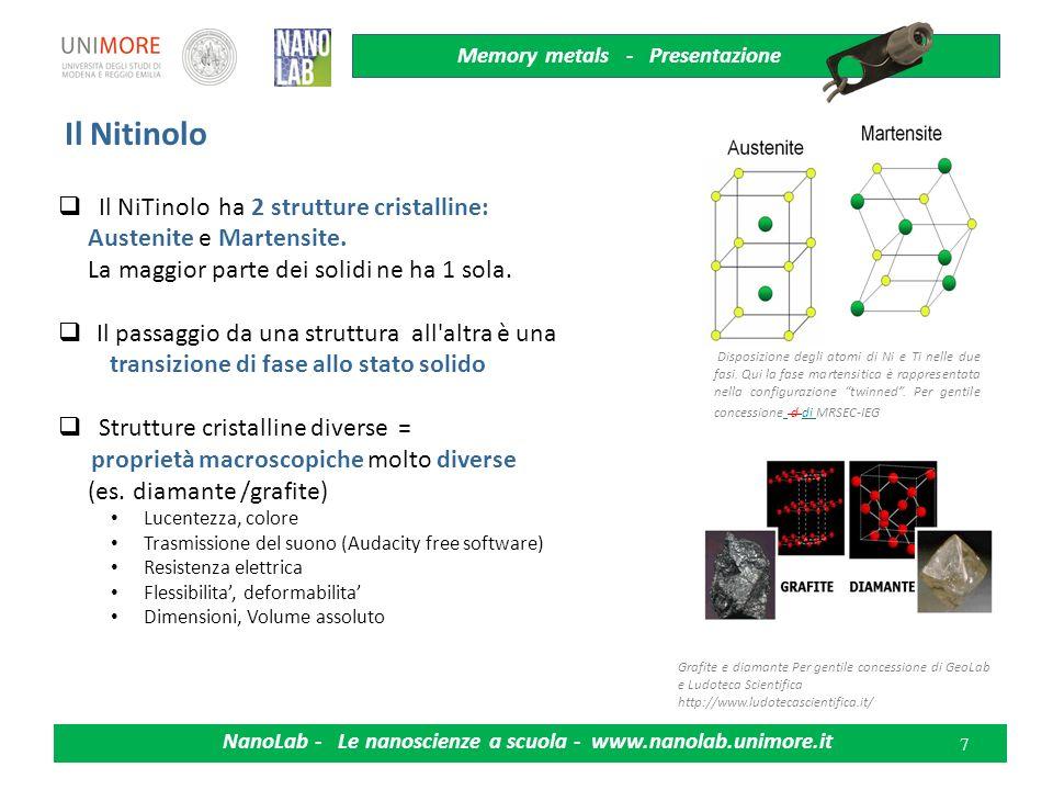 Il Nitinolo Il NiTinolo ha 2 strutture cristalline: