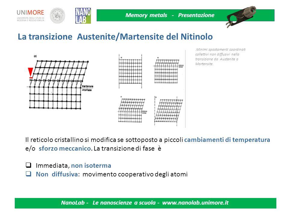 La transizione Austenite/Martensite del Nitinolo