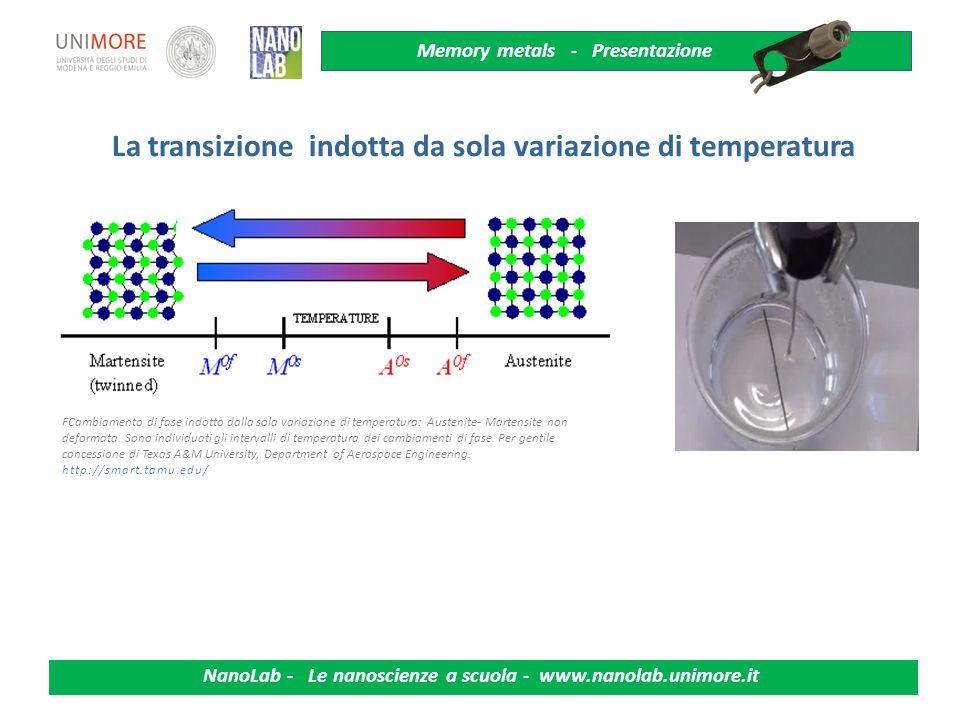 La transizione indotta da sola variazione di temperatura