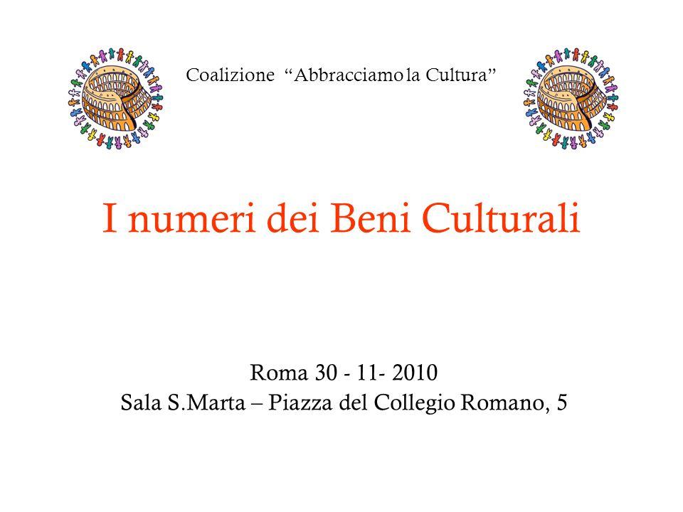 Coalizione Abbracciamo la Cultura I numeri dei Beni Culturali