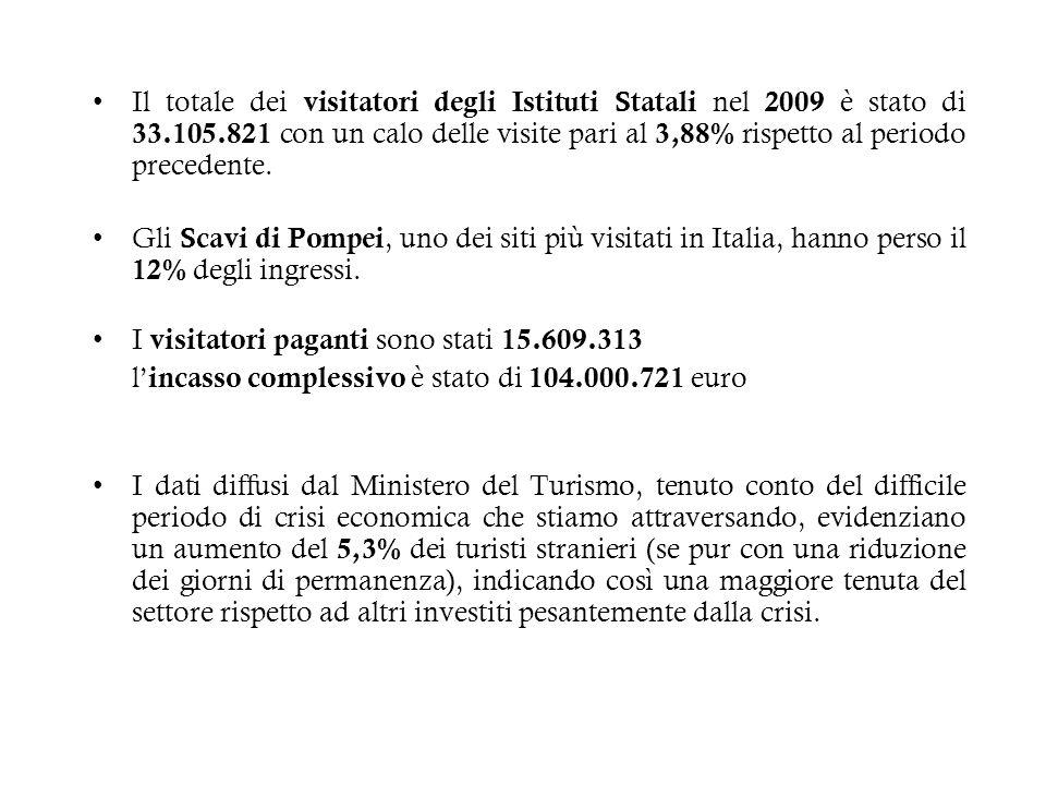 Il totale dei visitatori degli Istituti Statali nel 2009 è stato di 33