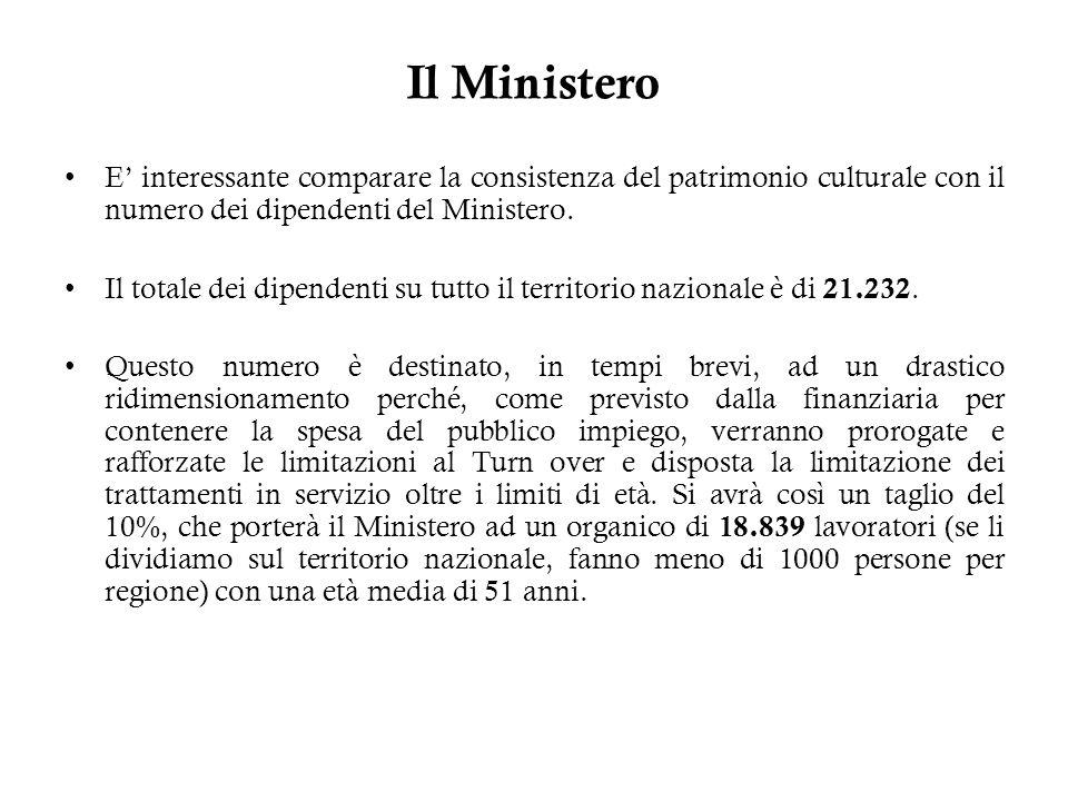 Il MinisteroE' interessante comparare la consistenza del patrimonio culturale con il numero dei dipendenti del Ministero.