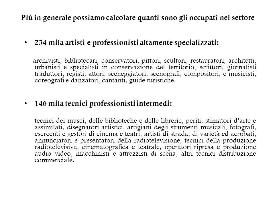 234 mila artisti e professionisti altamente specializzati: