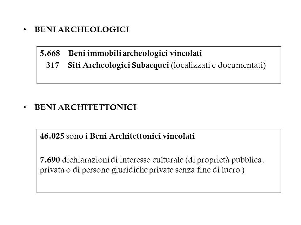BENI ARCHEOLOGICIBENI ARCHITETTONICI. 5.668 Beni immobili archeologici vincolati. 317 Siti Archeologici Subacquei (localizzati e documentati)