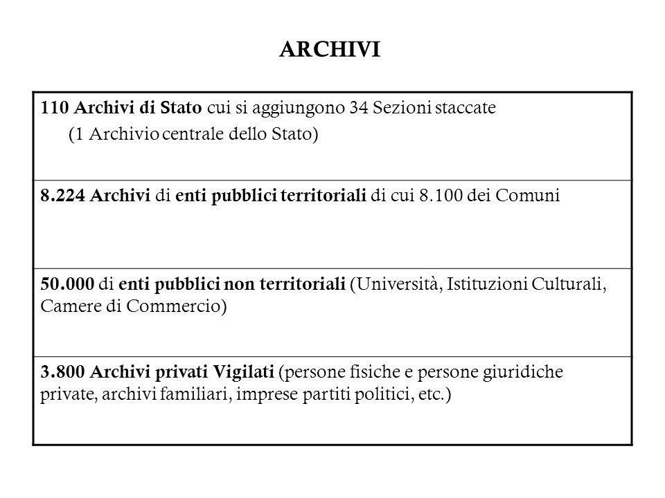 ARCHIVI 110 Archivi di Stato cui si aggiungono 34 Sezioni staccate