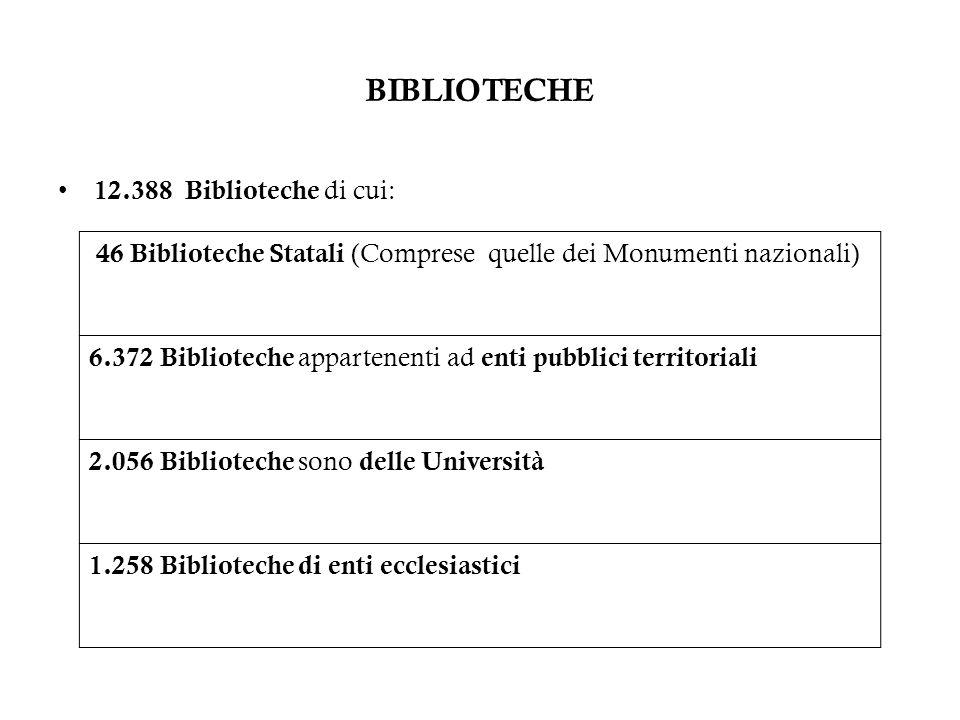 BIBLIOTECHE 12.388 Biblioteche di cui: 46 Biblioteche Statali (Comprese quelle dei Monumenti nazionali)